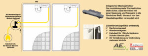 Heizung Ehlting-Ibbenbüren-Solar Wechselrichter